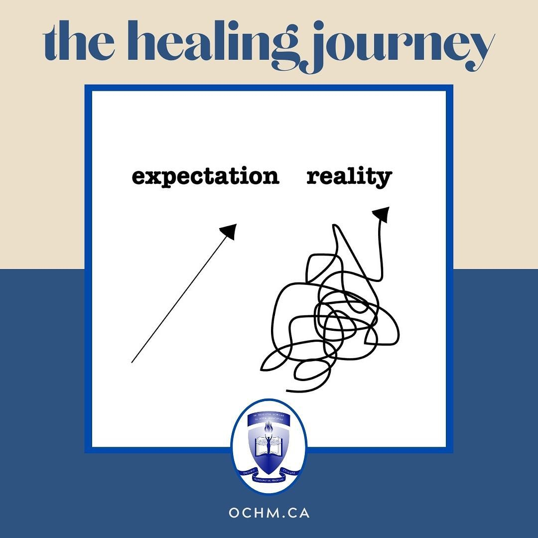 Healing is not linear. It's a process.